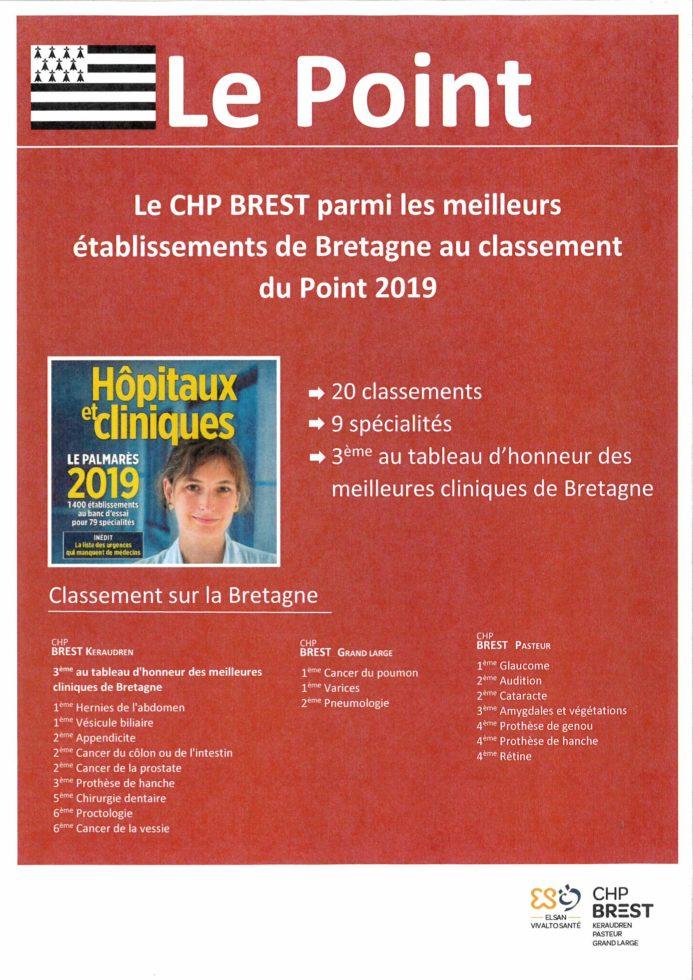 Le point classement bretagne chpb 2019 0001