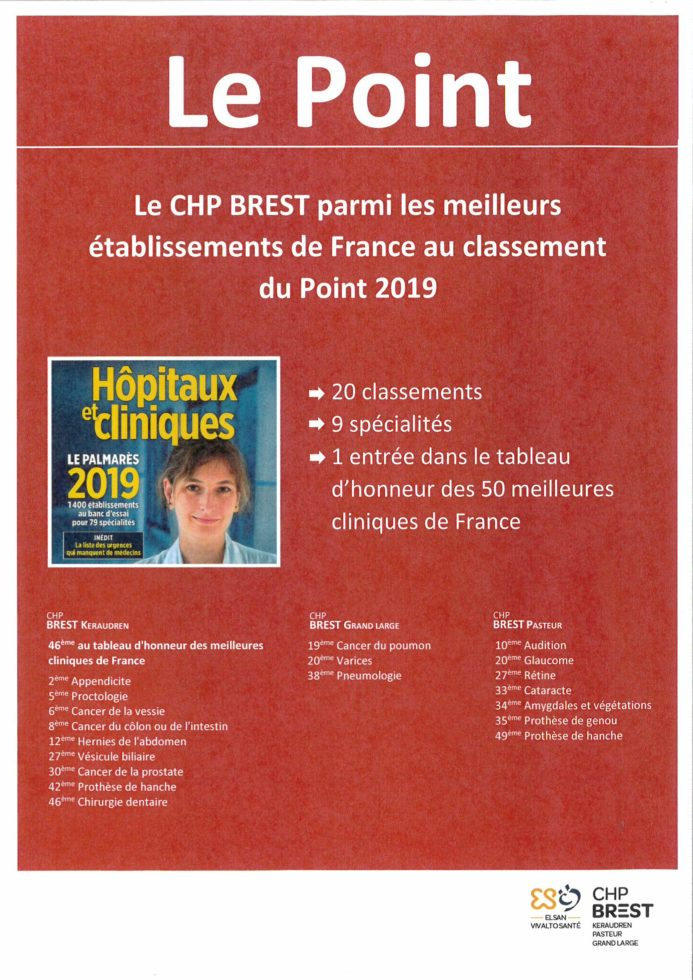 Le point classement france chpb 2019 0001