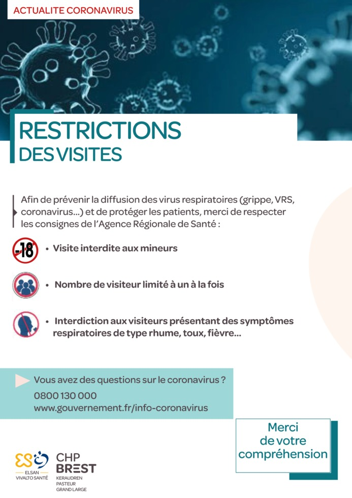 Affiche restriction coronavirus